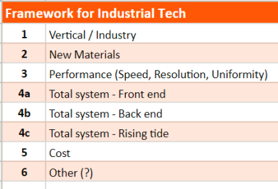 Framework_Industrial