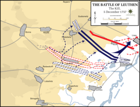 Battle_of_Leuthen_-_The_kill,_5_December_1757